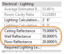 How important are surface reflectances? : Lighting Analysts Inc