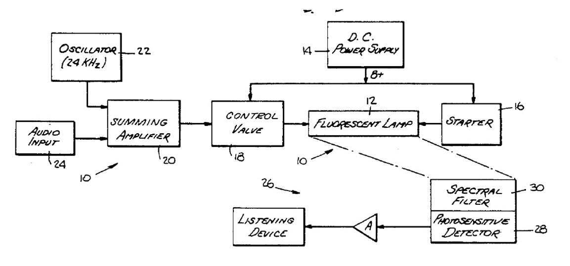 Fig. 8 - US Patent 3900404