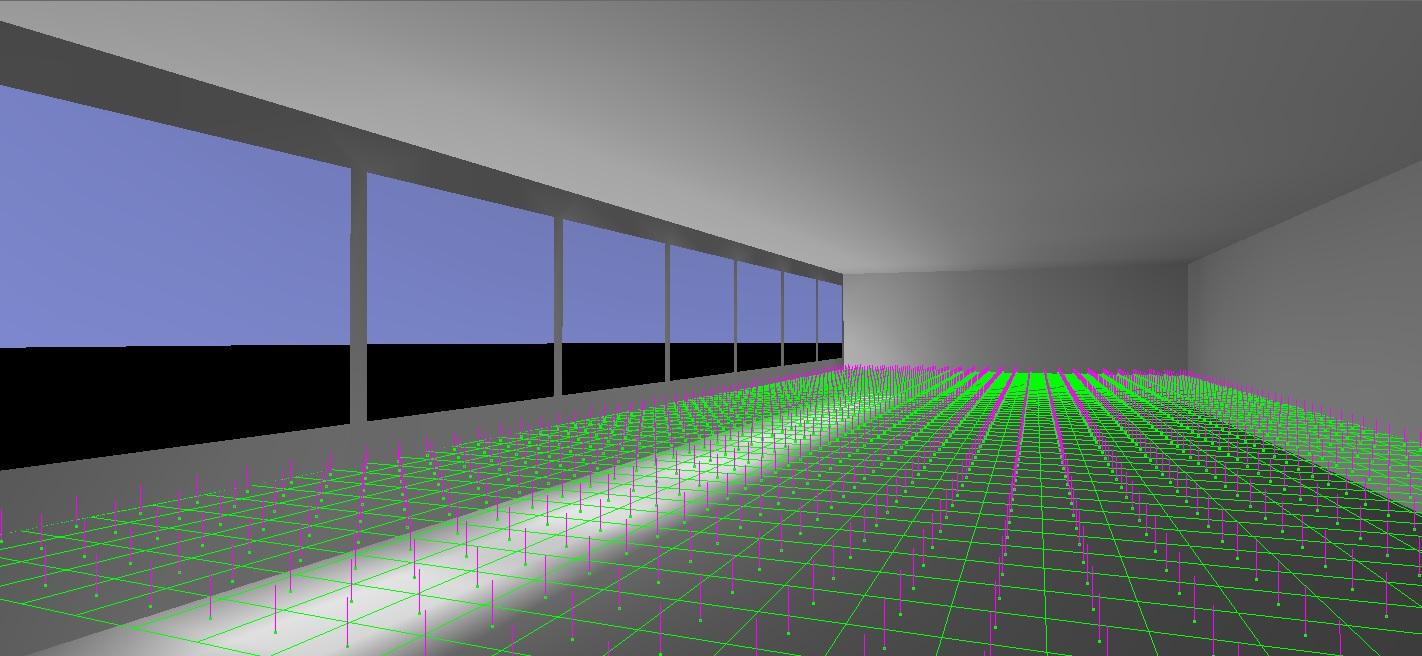 FIG. 22 – Virtual photometers.