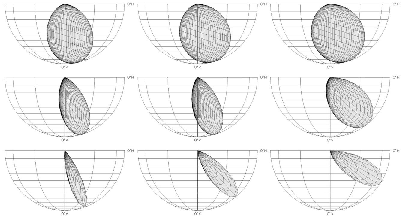 FIG. 21 – Example window bidirectional transmittance distributions.