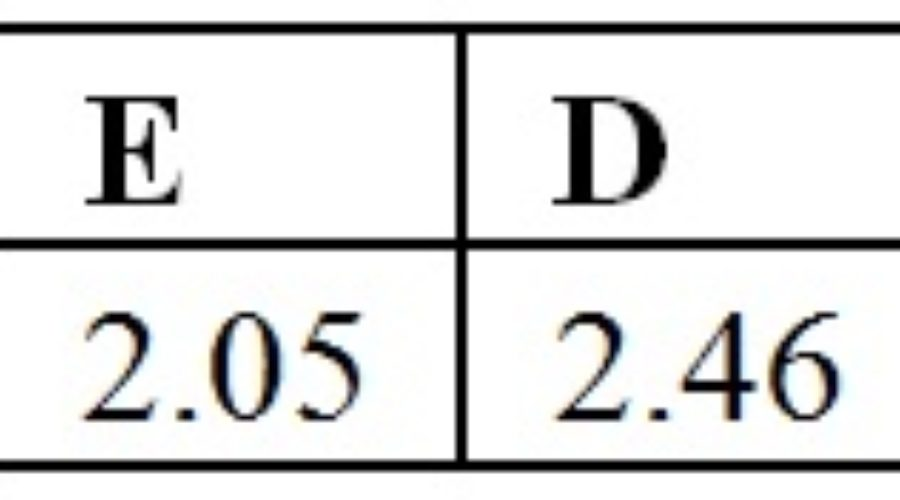 CIE 171:2006 – Errata