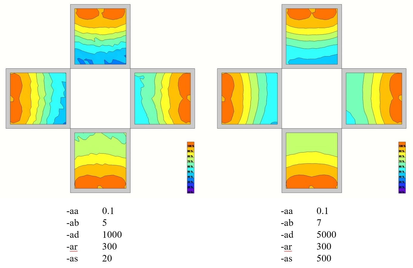 Figure 3 – Visualization of DAYSIM –a* parameter values effect on photometer uniformity