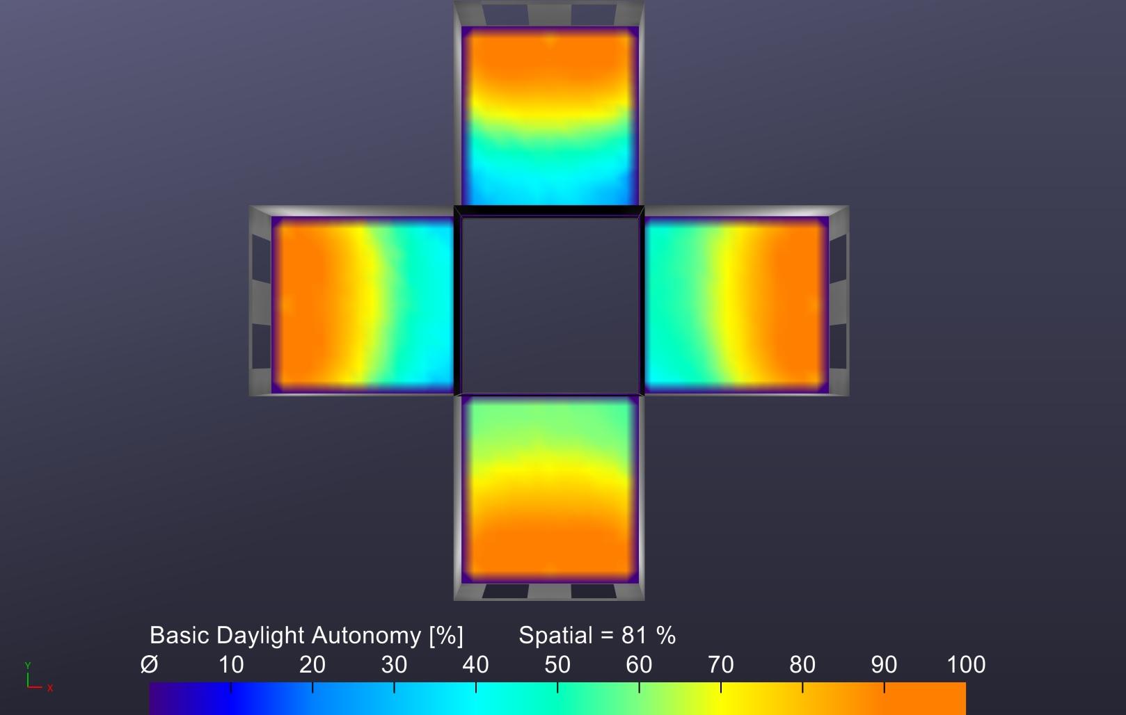 Figure 7 – LICASO Daylight Autonomy.