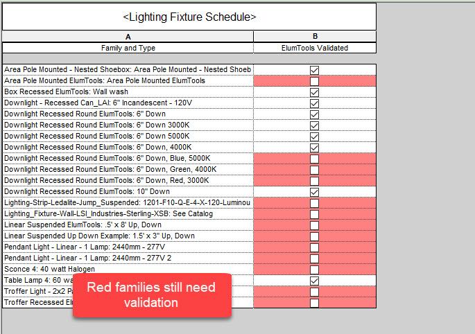 Luminaire Family Validation Made Easy | Lighting Analysts