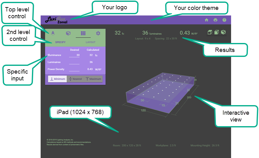 Luxiflux Zonal - Web-based interior lighting calculator | Lighting